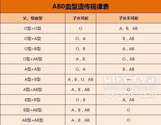 <b>惠州亲子鉴定报价,惠州市亲子鉴定多少钱一次</b>